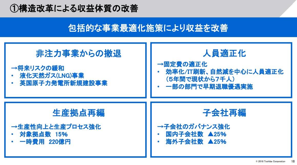 2018東芝Nextプラン説明会-人員適正化